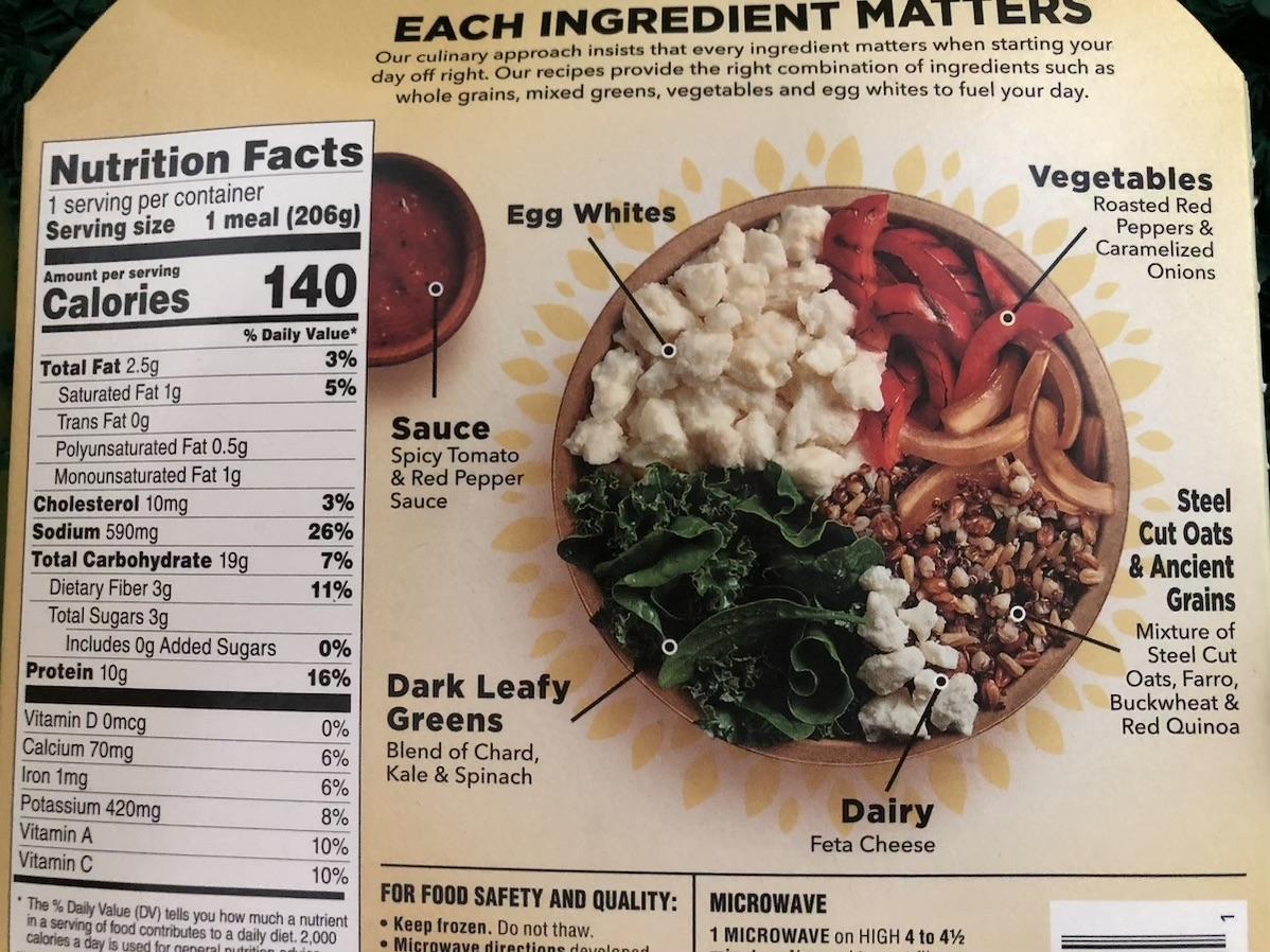 Frozen Food Unhealthy